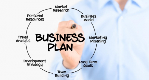 Business Plan in 10 passi!